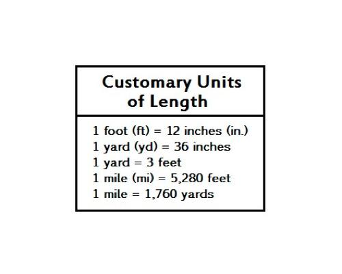 长度换算表